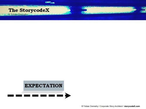 storycodeX_DHD_1b