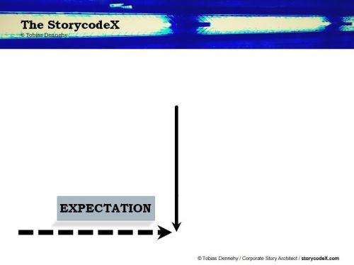 storycodeX_DHD_2a