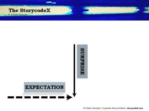 storycodeX_DHD_2b