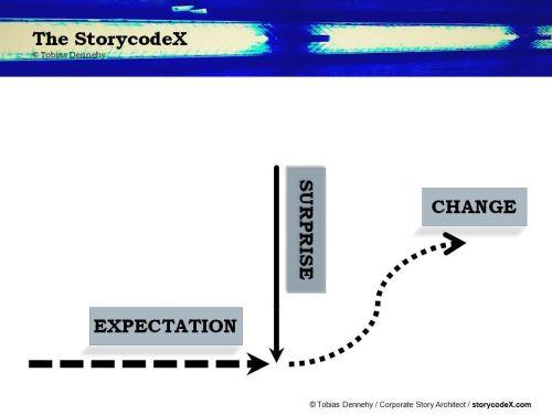 storycodeX_DHD_3b
