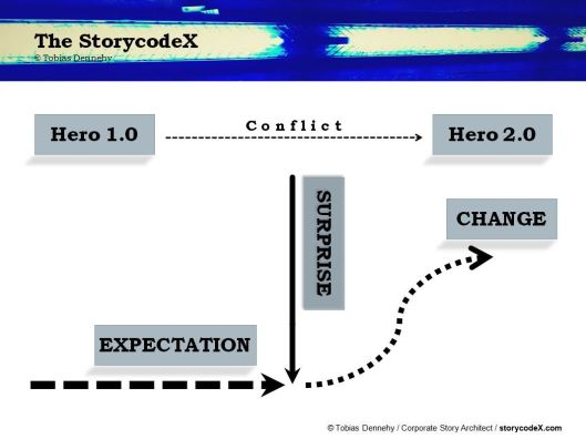 storycodeX_DHD_5